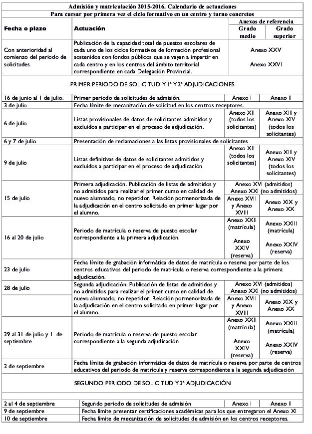 admision fp