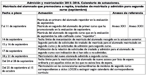 admision fp3